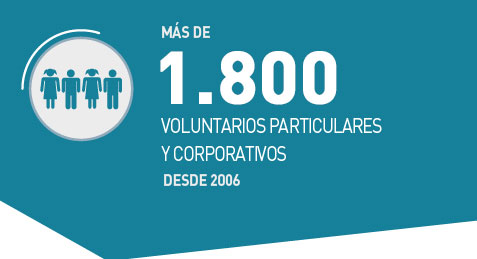 voluntariado