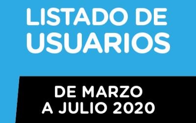 LISTADO DE USUARIOS /  De marzo a julio 2020