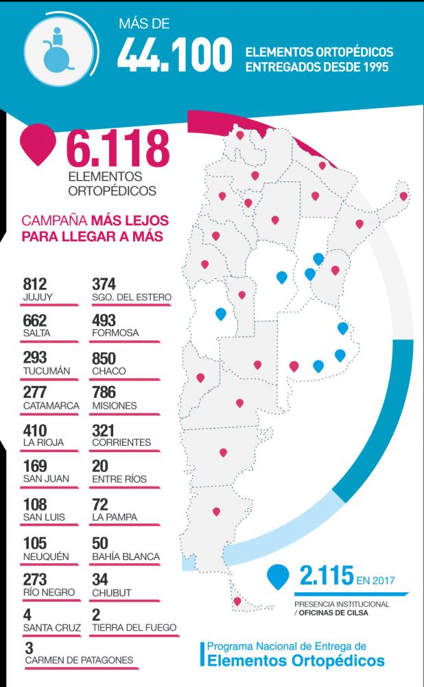 Mapa argentina, más de 44.100 Elementos entregados en todo el país desde el inicio del programa y 6.118 en a campaña más lejos para llegar a mas donde cilsa no tiene presencia institucional.